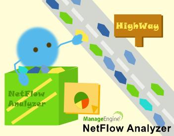 sFlowのトラフィック解析