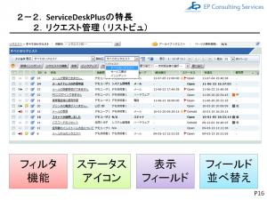 ServiceDesk Plusリクエスト画面
