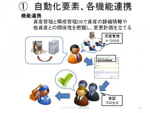 本当に使えるサービスデスクツールの選び方