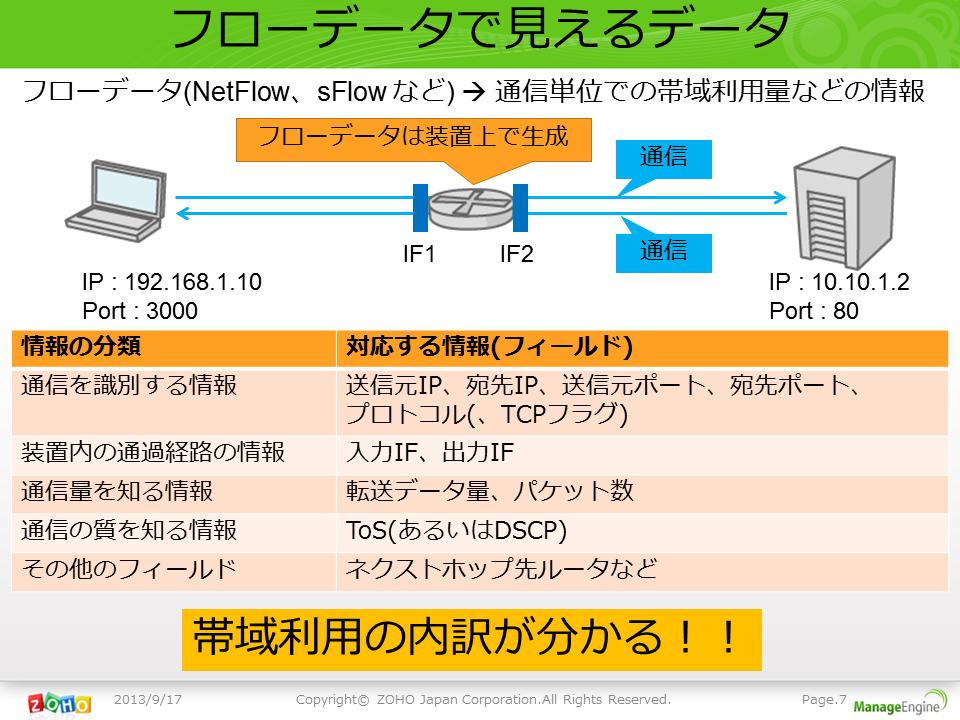 [20130911用]-[印刷用]-NetFlow_Analyzer_20130911_セミナー用