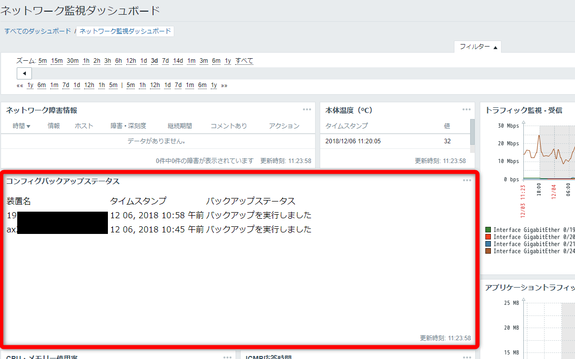 ZabbixとNetwork Configuration Managerの連携 - APIデータをZabbixに表示