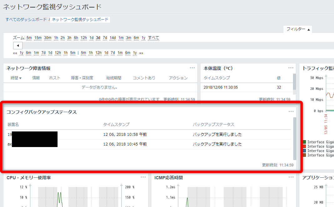 ZabbixとNetwork Configuration Managerの連携 - スタイル適用