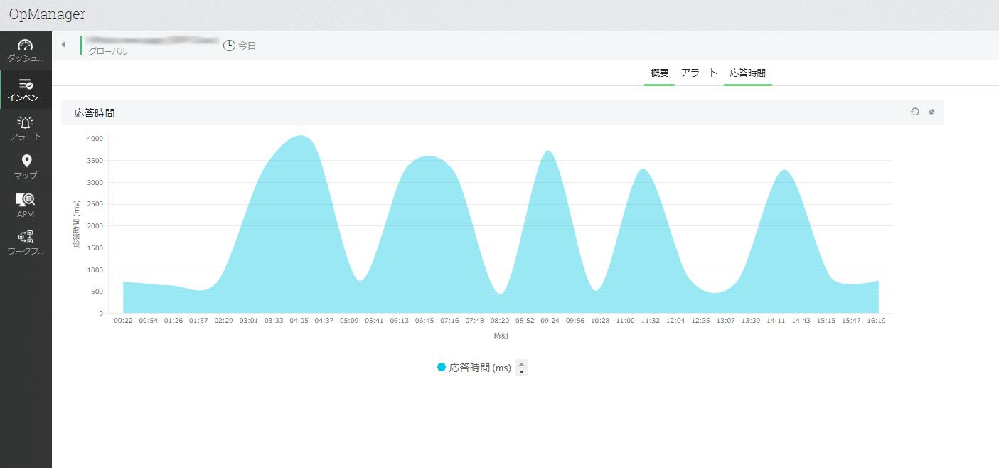OpManager URLの応答時間監視